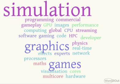 Howard Price: Computer Games Developer   European eXtreme